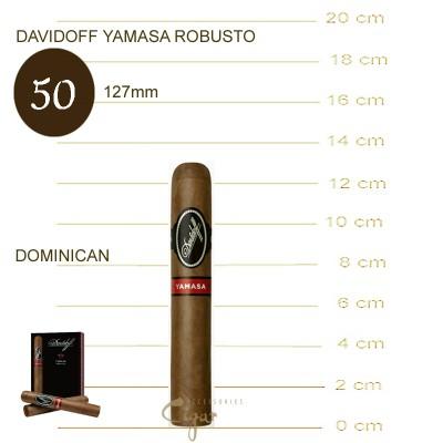 DAVIDOFF YAMASA ROBUSTO 4s