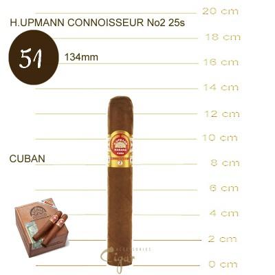 H.UPMANN CONNOISSEUR No2 25s