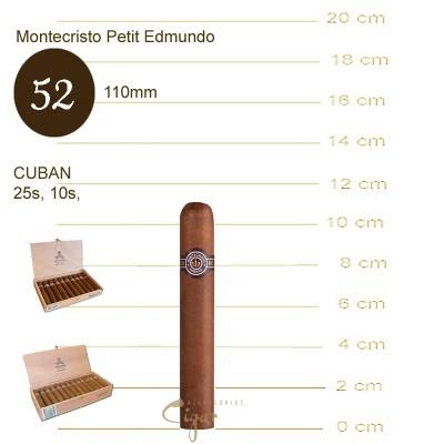MONTECRISTO PETIT EDMUNDO 10S