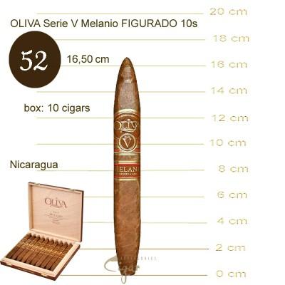 OLIVA Serie V Melanio FIGURADO 10s