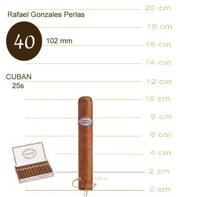 RAFAEL GONZALEZ PERLAS 25s