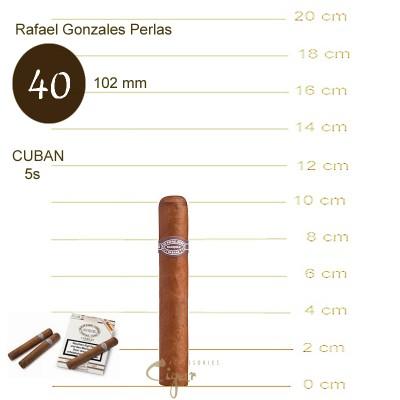 RAFAEL GONZALEZ PERLAS 5s