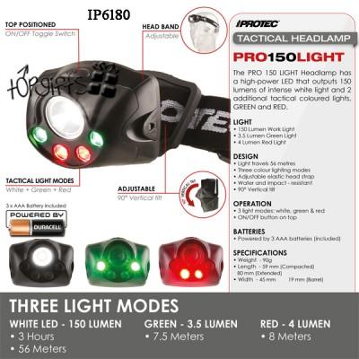 IP6180 IPROTEC PRO HL150