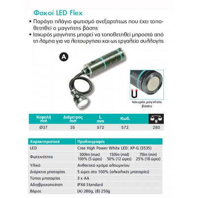 ΜΟ62-01 WHIRL H37 LED