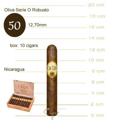 OLIVA Serie O ROBUSTO 5X50  20s